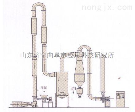 山东科阳牌鸡粪干燥机猪粪干燥机转筒烘干机肥料设备