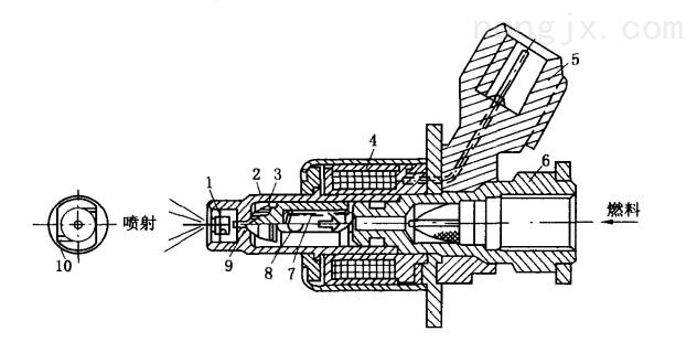 HB螺旋喷头,除尘喷头,脱硫喷头(图)